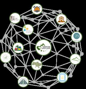 Мережі співпраці самоврядних органів як чинник підвищення ефективності регіонального розвитку (блог Галини Литвин)