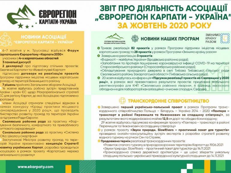 Звіт про діяльність Асоціації «Єврорегіон Карпати – Україна» за жовтень 2020 року
