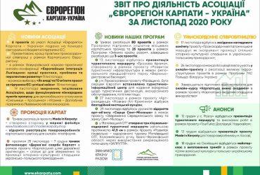 Звіт про діяльність Асоціації «Єврорегіон Карпати – Україна» за листопад 2020 року
