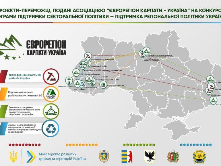 4 проєкти Асоціації увійшли до переліку переможців в рамках Програми підтримки секторальної підтримки – Підтримка регіональної політики України