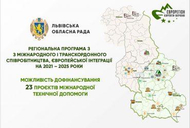 Проєкти міжнародної технічної допомоги Львівщини будуть дофінансовані за кошти обласного бюджету