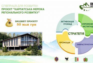 Проєкт «Карпатська мережа регіонального розвитку» продовжено до кінця 2021 року