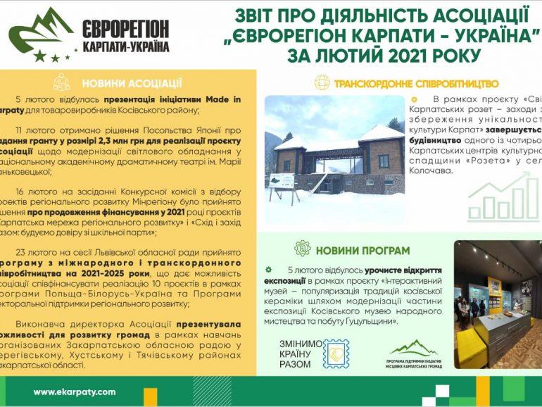 Підсумки діяльності Асоціації за лютий 2021 року