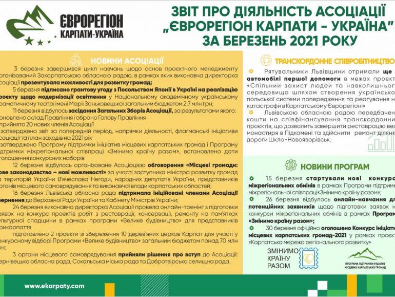 Звіт про діяльність Асоціації за березень 2021 року