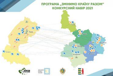 Підсумки конкурсів міжрегіональних обмінів у рамках Програми підтримки міжрегіональної співпраці «Змінимо країну разом»